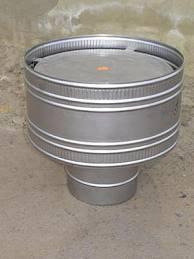 Дымоходы из нержавеющей стали - 10
