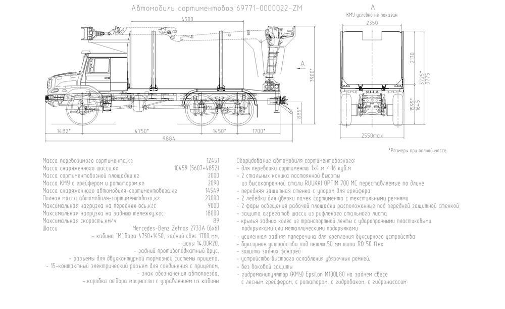 Проект Лесник-2 (Zetros 2733A)