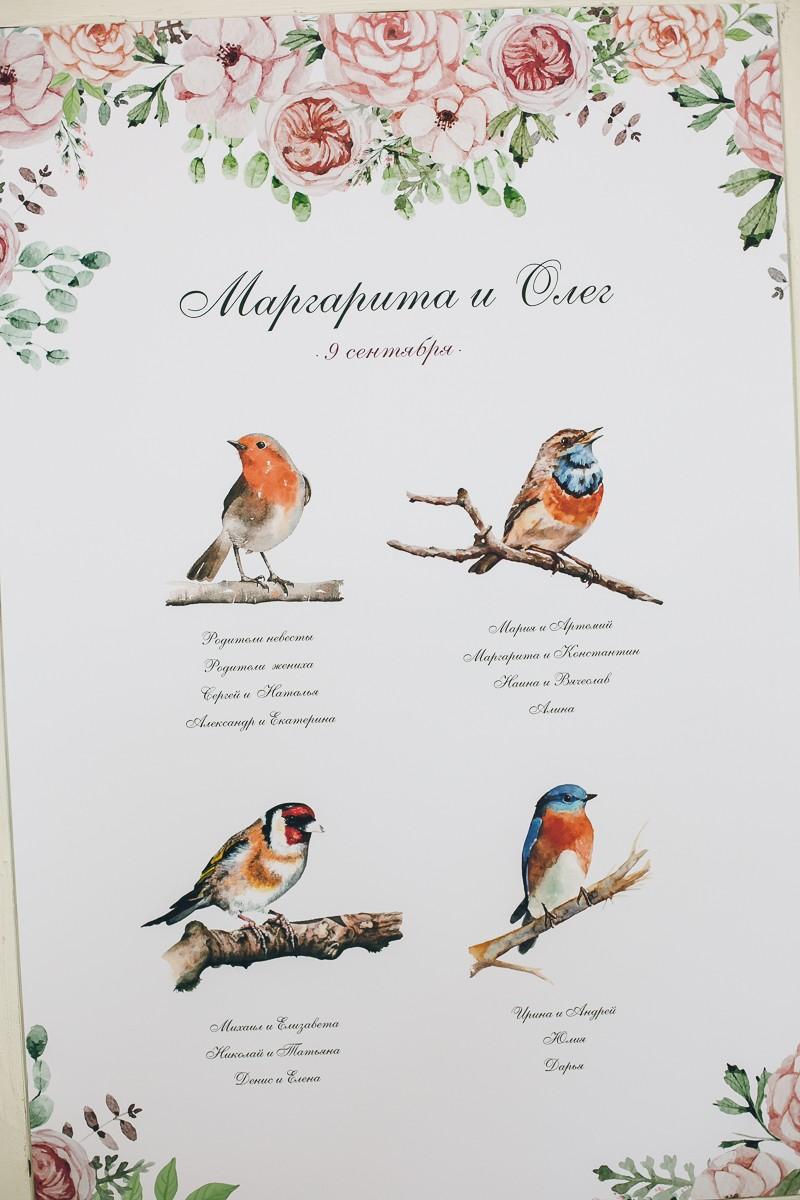 Олег и Маргарита. Птички
